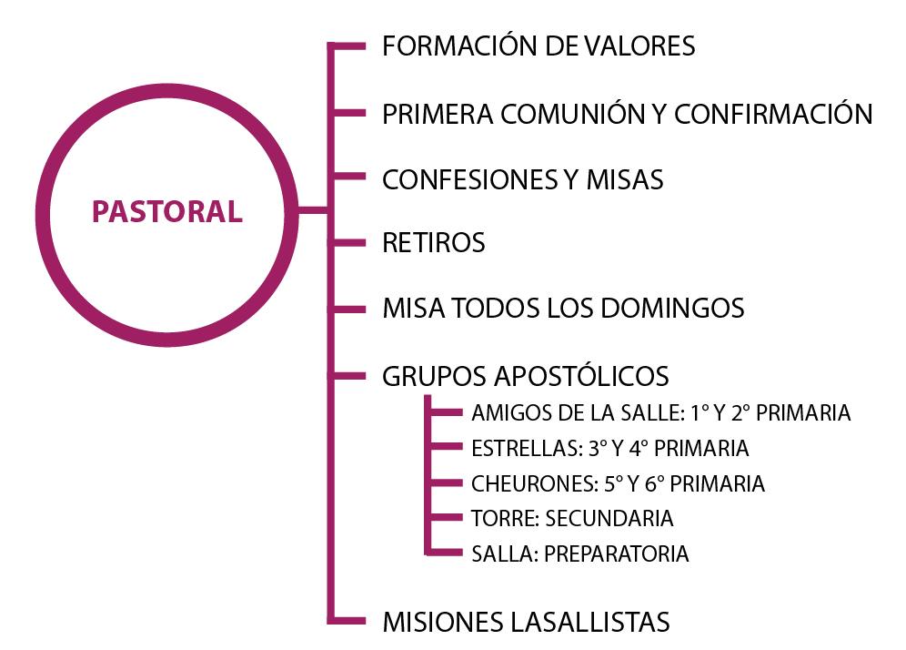 PASTORAL-IRCumbres-19