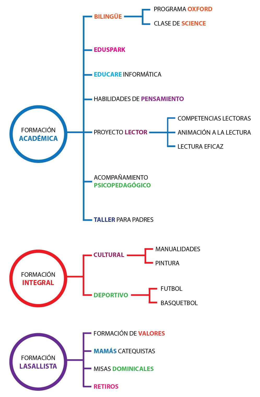 Preescolar-IRCumbres-17