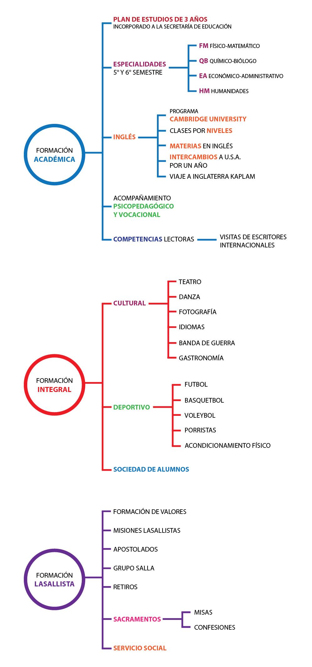 Preparatoria-IRCumbres-17
