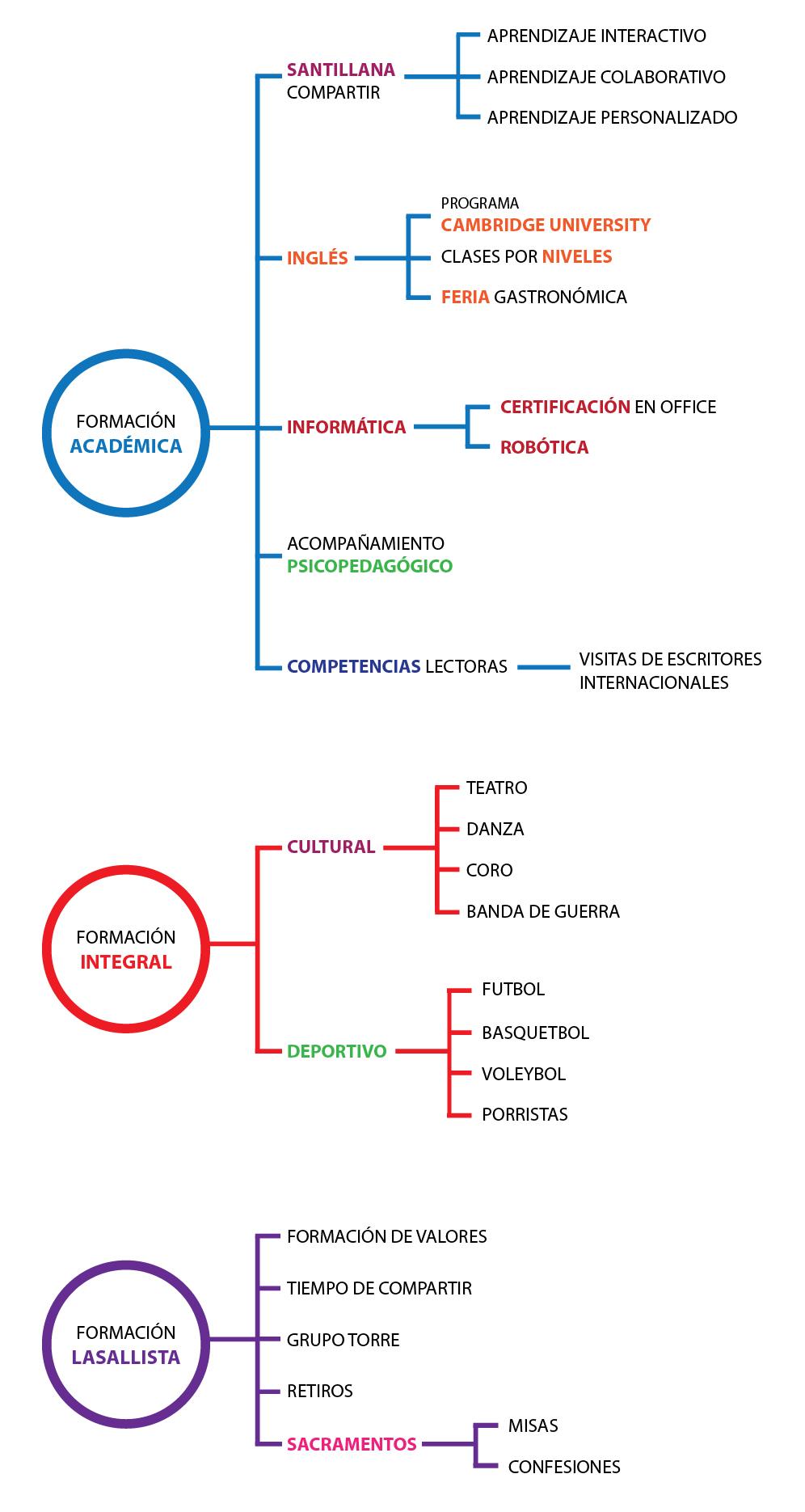 Secundaria-IRCumbres-17